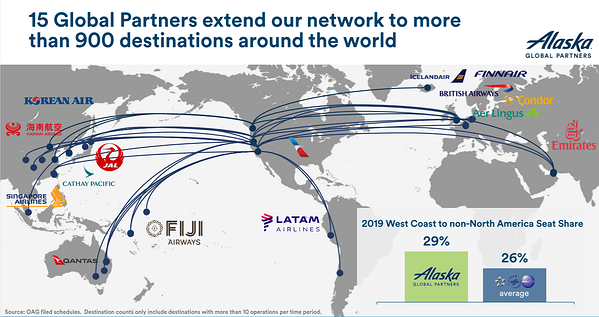 Alaska Airlines Global Partner Network Route Map 2019